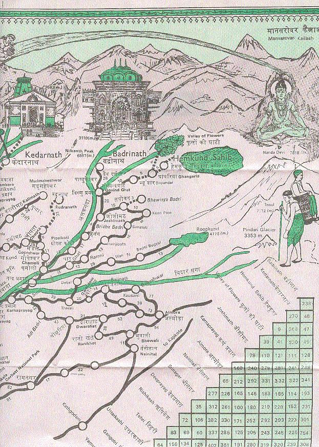 Карта ятры Ямунотри - Ганготри - Шри Кедарнатх - Шри Бадринатх